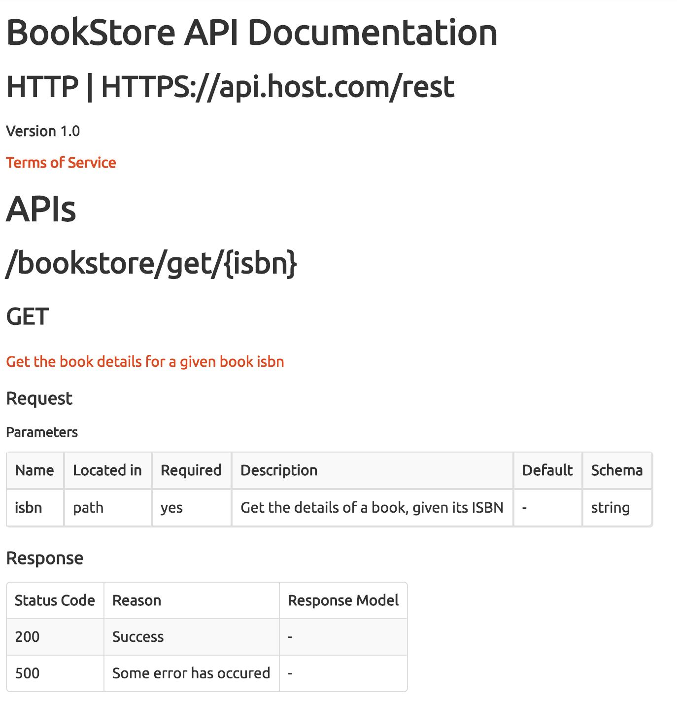 How to create Rest API Documentation |
